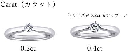 カラットの差を表した写真